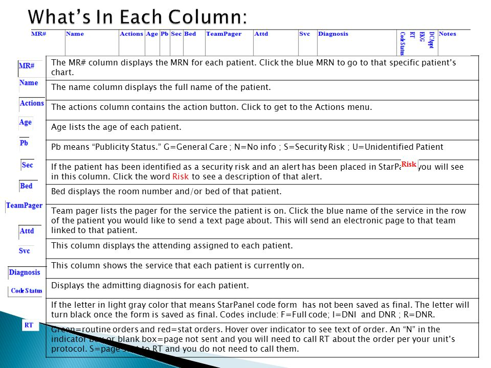 The MR# column displays the MRN for each patient.