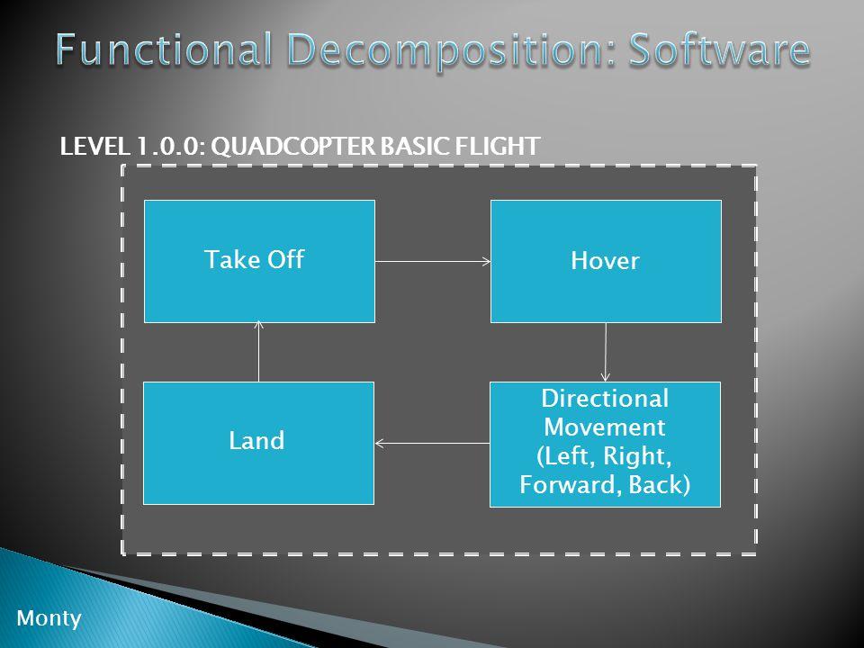 LEVEL 1.0.0: QUADCOPTER BASIC FLIGHT Take Off Hover Directional Movement (Left, Right, Forward, Back) Land Monty