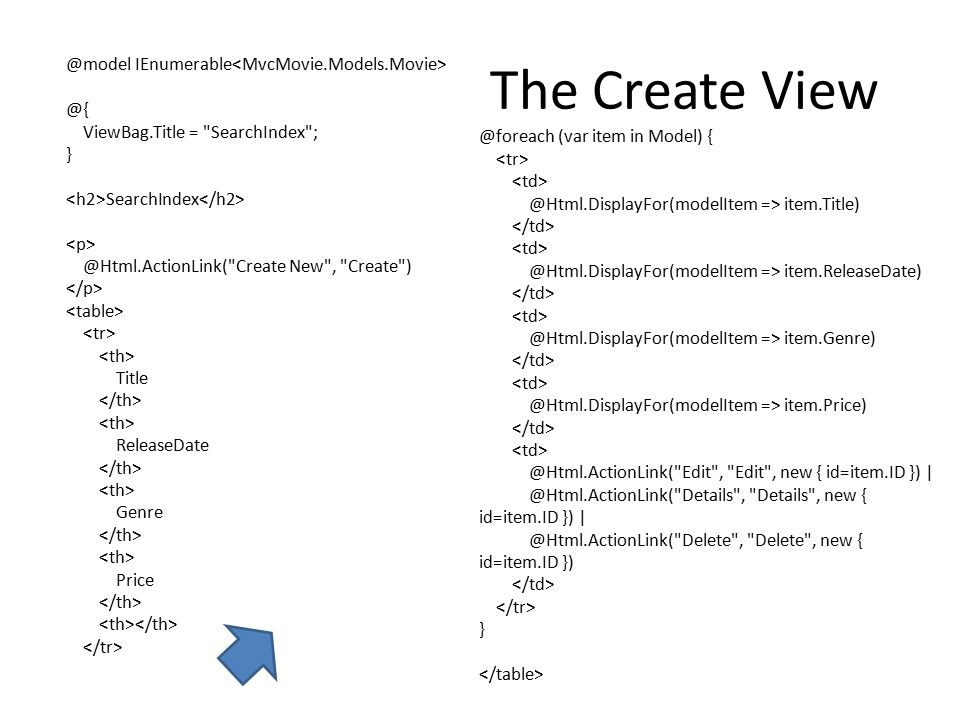 The Create View @model IEnumerable @{ ViewBag.Title = SearchIndex ; } SearchIndex @Html.ActionLink( Create New , Create ) Title ReleaseDate Genre Price @foreach (var item in Model) { @Html.DisplayFor(modelItem => item.Title) @Html.DisplayFor(modelItem => item.ReleaseDate) @Html.DisplayFor(modelItem => item.Genre) @Html.DisplayFor(modelItem => item.Price) @Html.ActionLink( Edit , Edit , new { id=item.ID }) | @Html.ActionLink( Details , Details , new { id=item.ID }) | @Html.ActionLink( Delete , Delete , new { id=item.ID }) }