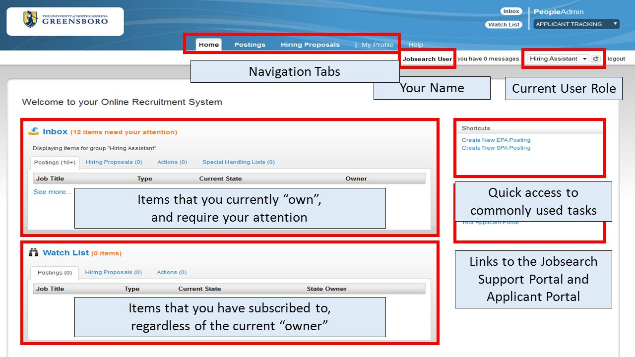 Your Name Current User Role Navigation Tabs Items that you currently own , and require your attention Items that you have subscribed to, regardless of the current owner Links to the Jobsearch Support Portal and Applicant Portal Quick access to commonly used tasks