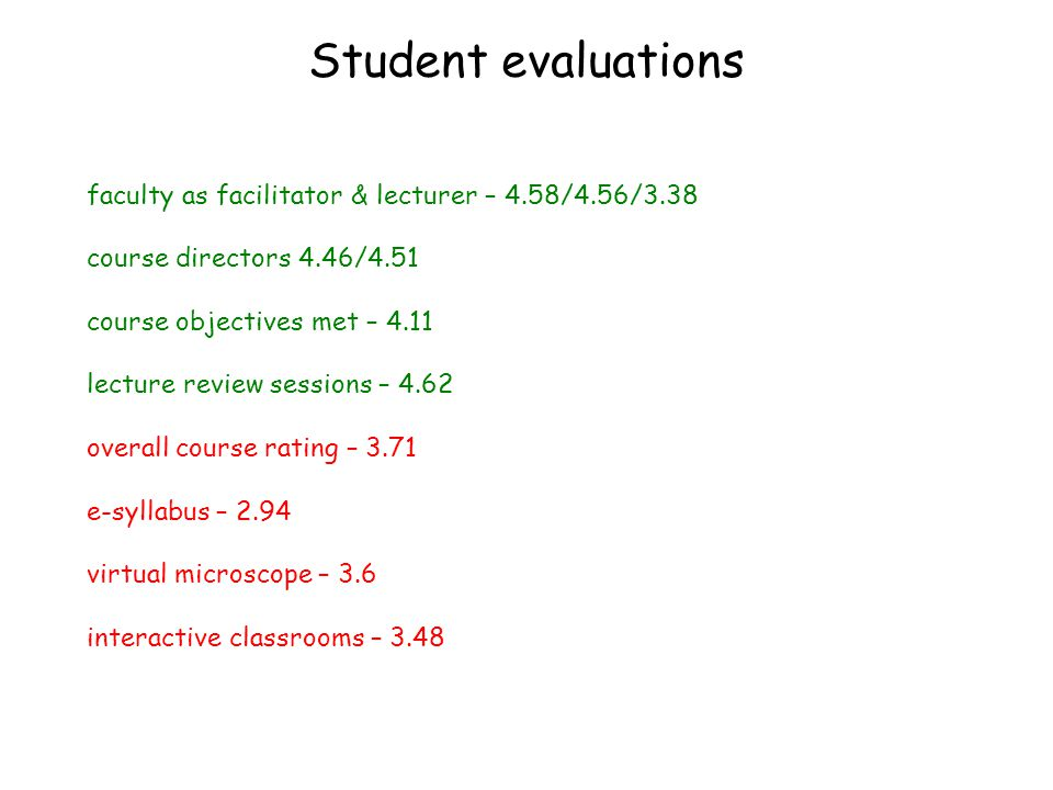 Student evaluations faculty as facilitator & lecturer – 4.58/4.56/3.38 course directors 4.46/4.51 course objectives met – 4.11 lecture review sessions – 4.62 overall course rating – 3.71 e-syllabus – 2.94 virtual microscope – 3.6 interactive classrooms – 3.48