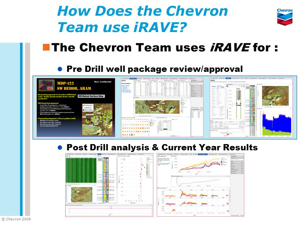 © Chevron 2009 How Does the Chevron Team use iRAVE.