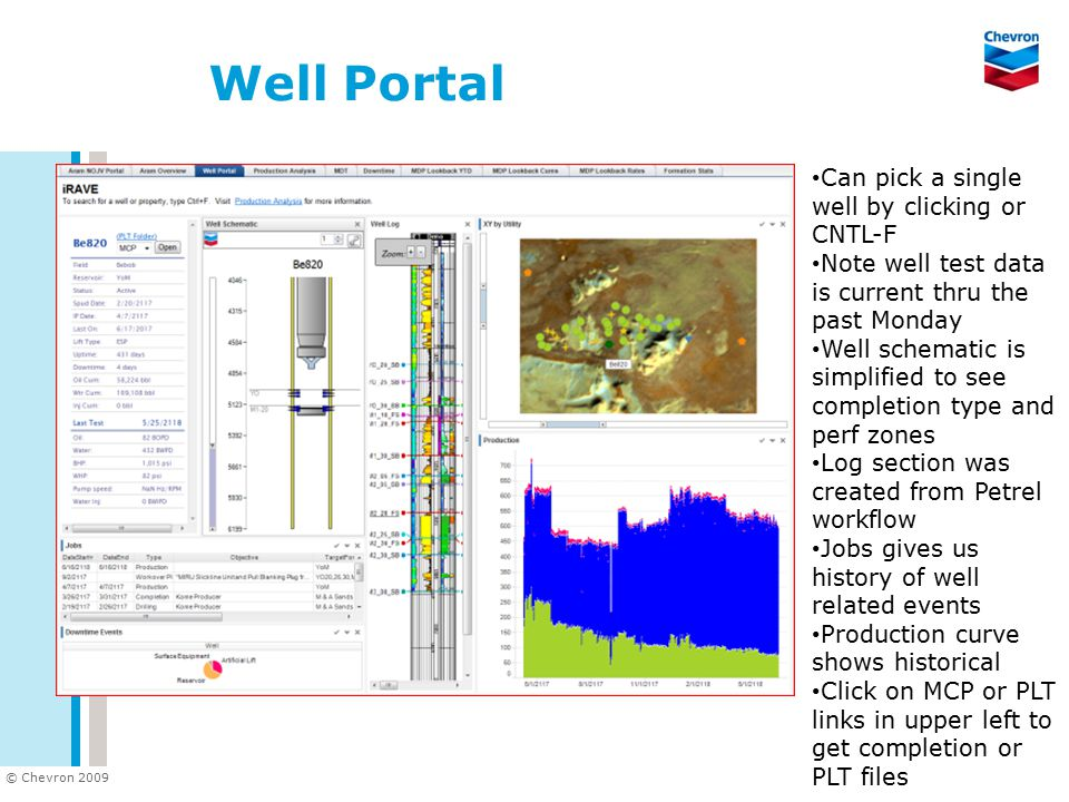 © Chevron 2009 Well Portal Can pick a single well by clicking or CNTL-F Note well test data is current thru the past Monday Well schematic is simplified to see completion type and perf zones Log section was created from Petrel workflow Jobs gives us history of well related events Production curve shows historical Click on MCP or PLT links in upper left to get completion or PLT files