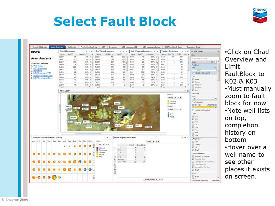 © Chevron 2009 Select Fault Block Click on Chad Overview and Limit FaultBlock to K02 & K03 Must manually zoom to fault block for now Note well lists on top, completion history on bottom Hover over a well name to see other places it exists on screen.
