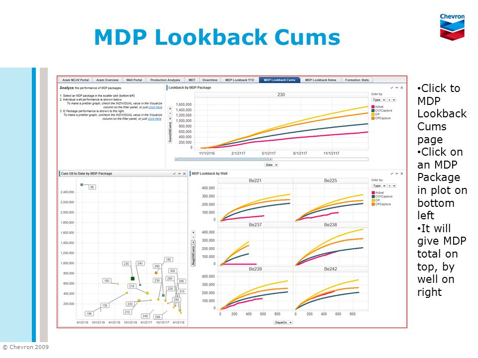 © Chevron 2009 MDP Lookback Cums Click to MDP Lookback Cums page Click on an MDP Package in plot on bottom left It will give MDP total on top, by well on right