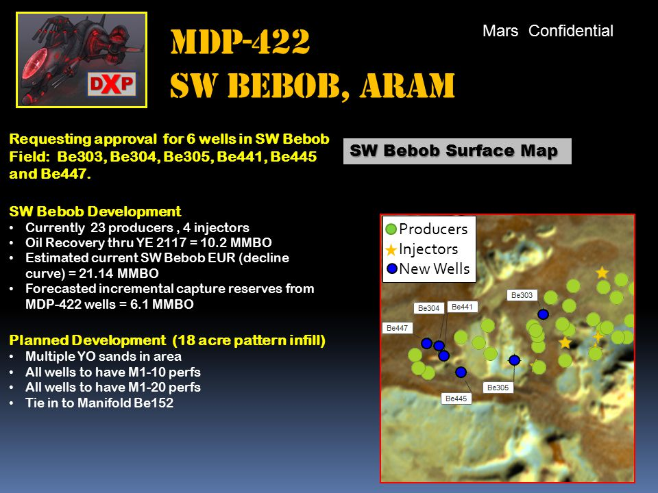 MDP-422 SW Bebob, Aram Mars Confidential Requesting approval for 6 wells in SW Bebob Field: Be303, Be304, Be305, Be441, Be445 and Be447. SW Bebob Deve