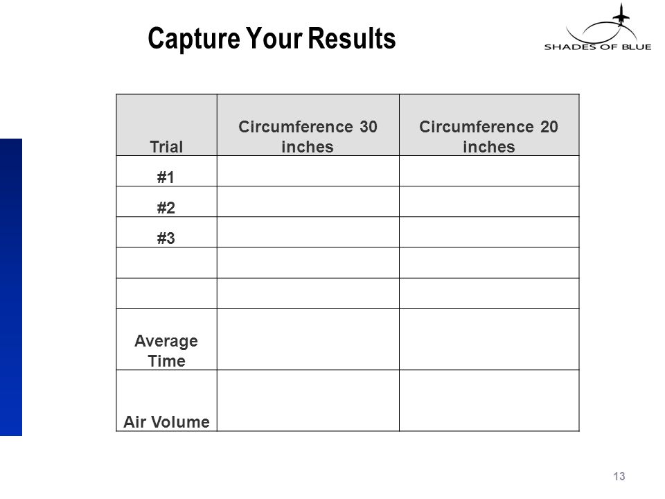 Capture Your Results 13 Trial Circumference 30 inches Circumference 20 inches #1 #2 #3 Average Time Air Volume