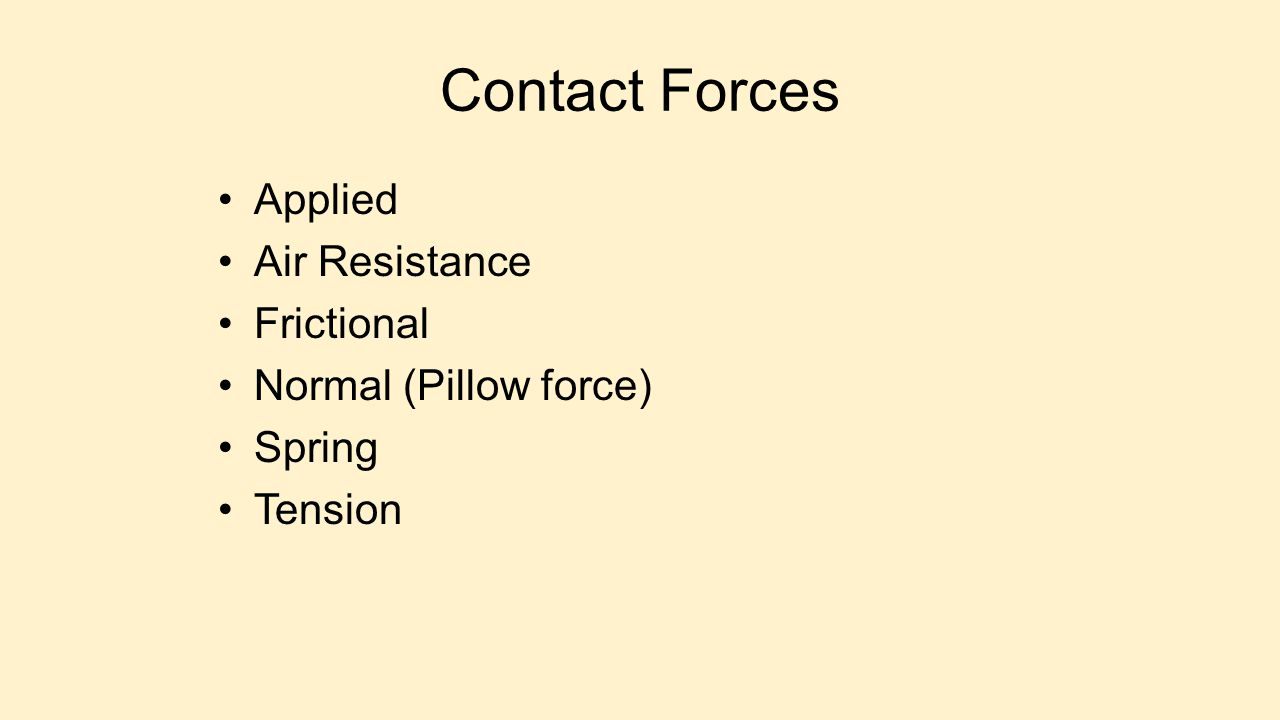 Contact Forces Applied Air Resistance Frictional Normal (Pillow force) Spring Tension