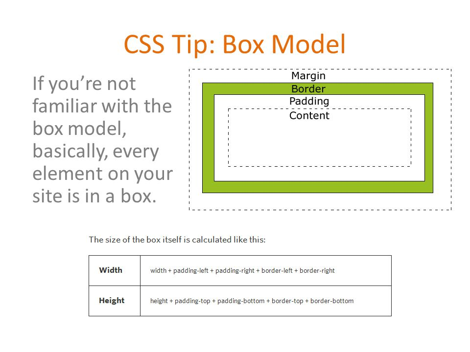 CSS Tip: Box Model If you're not familiar with the box model, basically, every element on your site is in a box.