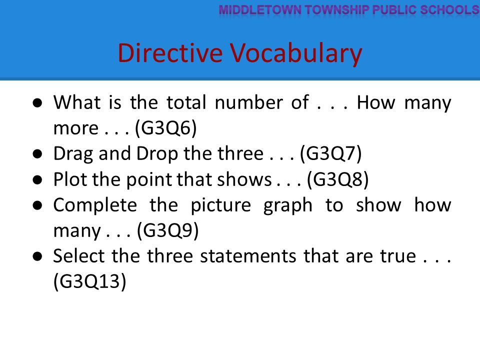 Directive Vocabulary ● What is the total number of... How many more... (G3Q6) ● Drag and Drop the three... (G3Q7) ● Plot the point that shows... (G3Q8