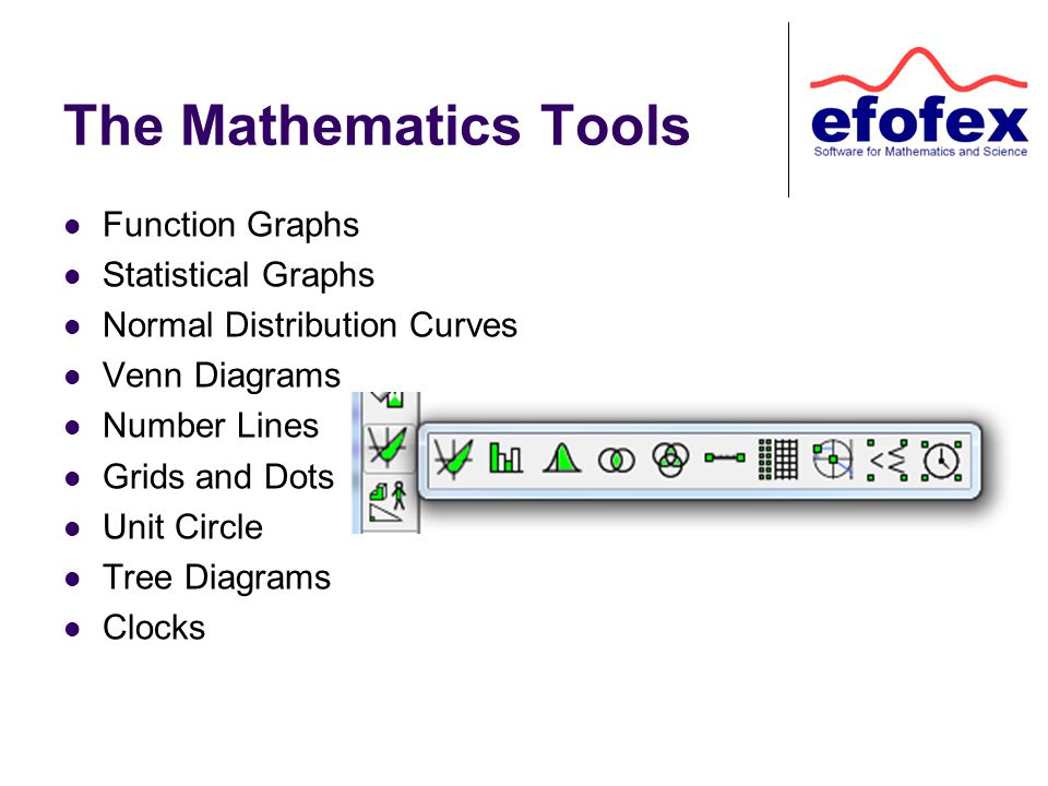 The Mathematics Tools Function Graphs Statistical Graphs Normal Distribution Curves Venn Diagrams Number Lines Grids and Dots Unit Circle Tree Diagrams Clocks