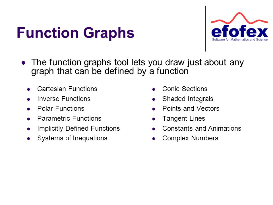 Function Graphs Cartesian Functions Inverse Functions Polar Functions Parametric Functions Implicitly Defined Functions Systems of Inequations Conic Sections Shaded Integrals Points and Vectors Tangent Lines Constants and Animations Complex Numbers The function graphs tool lets you draw just about any graph that can be defined by a function