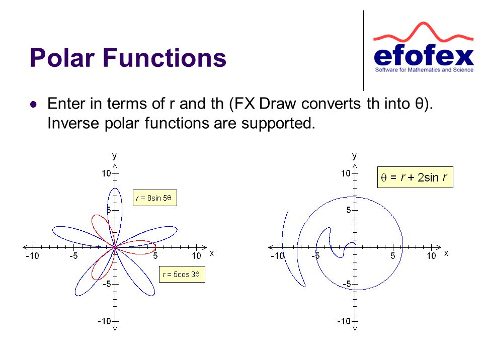 Polar Functions Enter in terms of r and th (FX Draw converts th into θ).