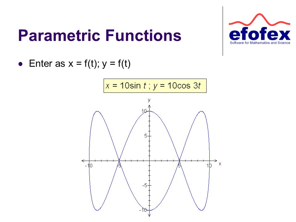 Parametric Functions Enter as x = f(t); y = f(t)