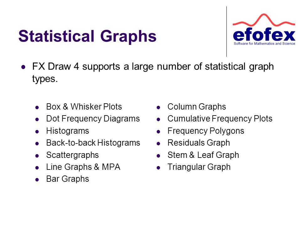 Statistical Graphs Box & Whisker Plots Dot Frequency Diagrams Histograms Back-to-back Histograms Scattergraphs Line Graphs & MPA Bar Graphs Column Graphs Cumulative Frequency Plots Frequency Polygons Residuals Graph Stem & Leaf Graph Triangular Graph FX Draw 4 supports a large number of statistical graph types.