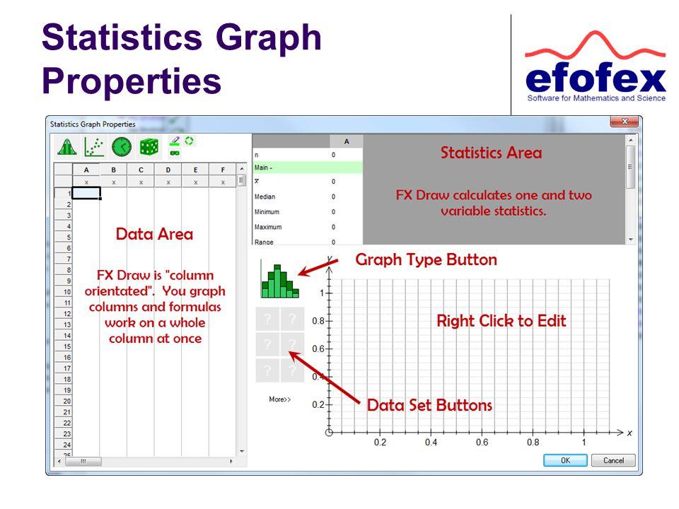 Statistics Graph Properties
