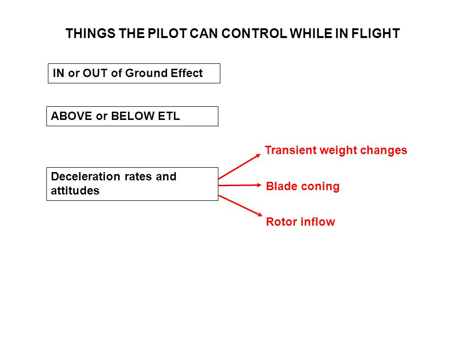 THINGS THE PILOT CAN CONTROL WHILE IN FLIGHT IN or OUT of Ground Effect ABOVE or BELOW ETL Deceleration rates and attitudes Transient weight changes B