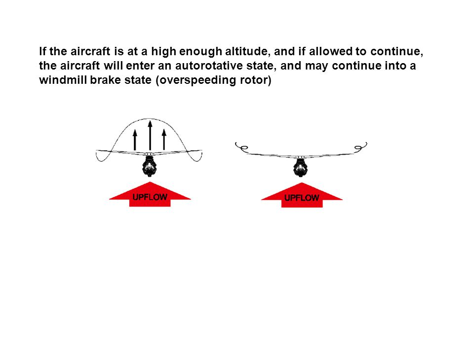 If the aircraft is at a high enough altitude, and if allowed to continue, the aircraft will enter an autorotative state, and may continue into a windm