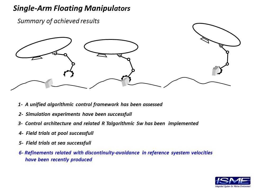 Single-Arm Floating Manipul ators 1- A unified algorithmic control framework has been assessed 3- Control architecture and related R Talgorithmic Sw has been implemented 2- Simulation experiments have been successfull 4- Field trials at pool successfull 5- Field trials at sea successfull Summary of achieved results 6- Refinements related with discontinuity-avoidance in reference syestem velocities have been recently produced