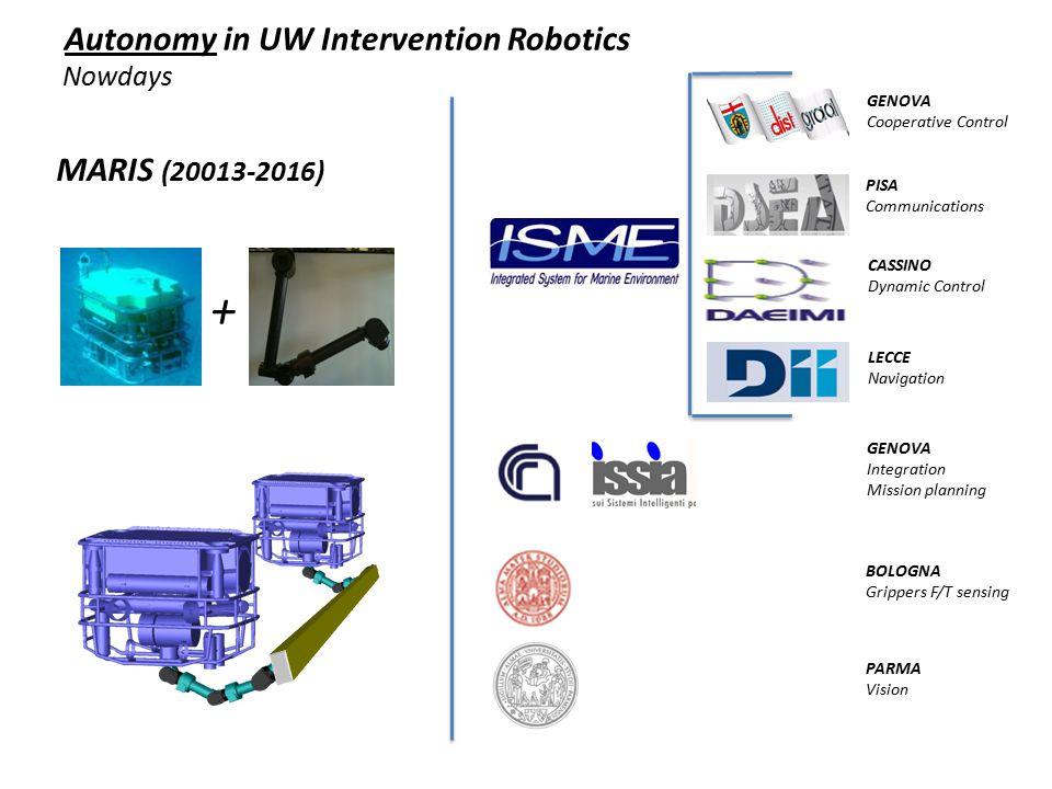 Nowdays MARIS (20013-2016) Autonomy in UW Intervention Robotics + GENOVA Cooperative Control PISA Communications CASSINO Dynamic Control LECCE Navigation GENOVA Integration Mission planning BOLOGNA Grippers F/T sensing PARMA Vision