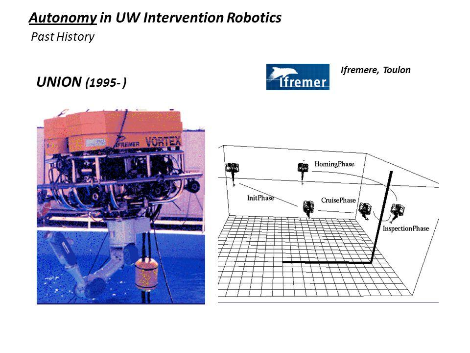 UNION (1995- ) Past History Autonomy in UW Intervention Robotics Ifremere, Toulon