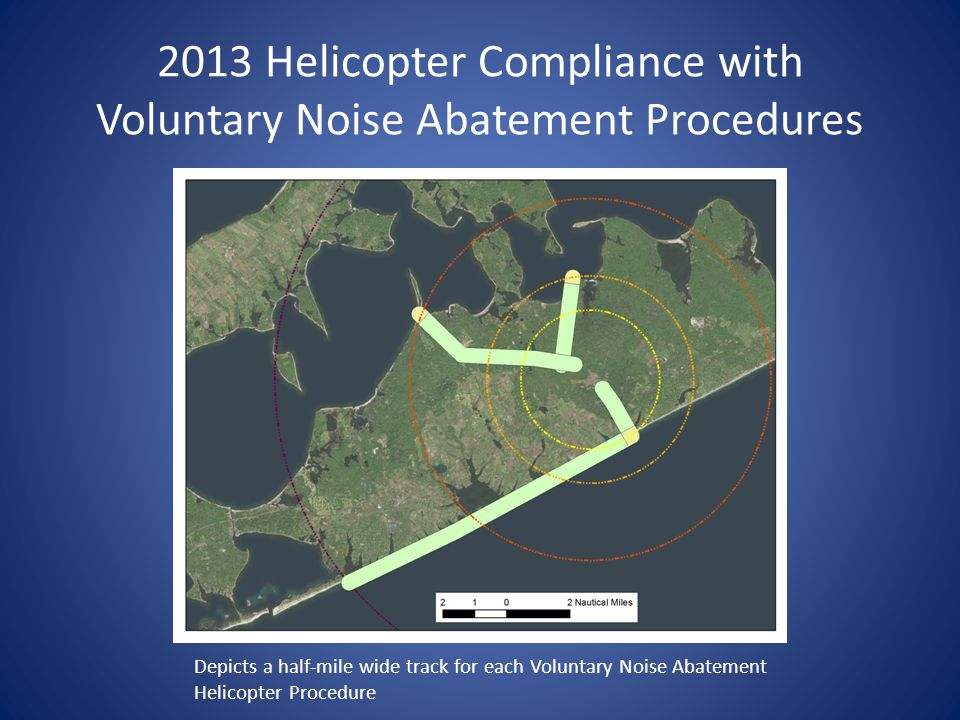 2013 Helicopter Compliance with Voluntary Noise Abatement Procedures Depicts a half-mile wide track for each Voluntary Noise Abatement Helicopter Procedure
