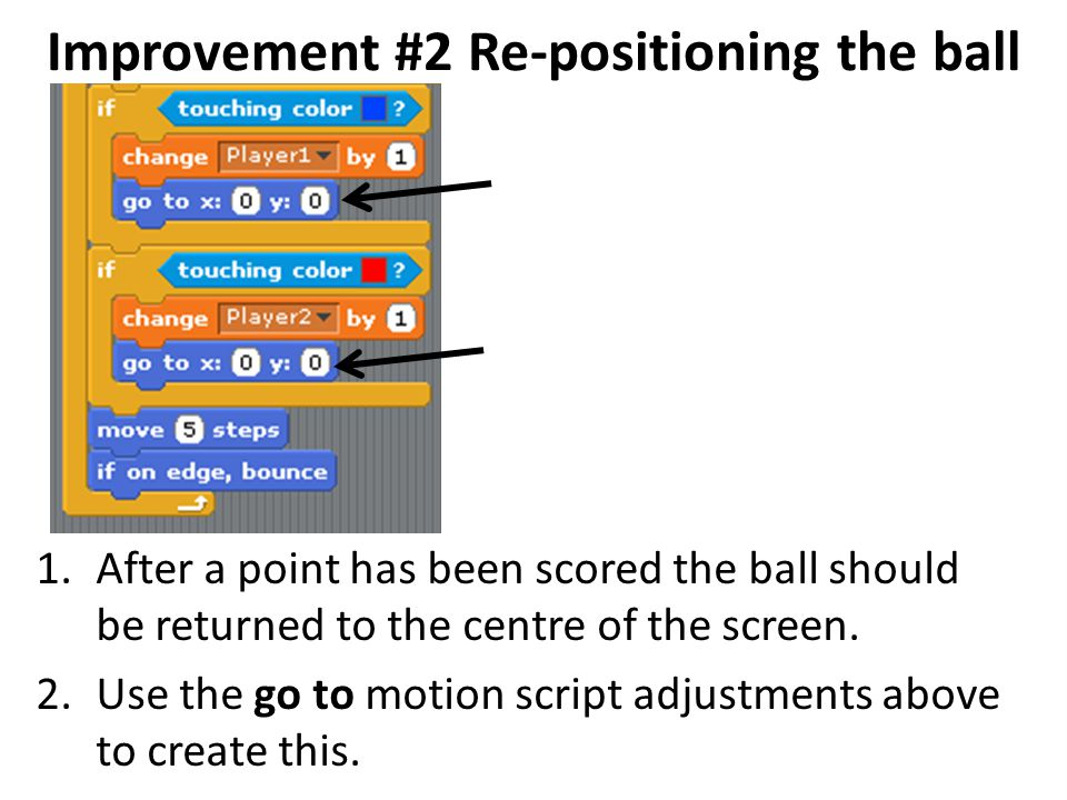 Improvement #2 Re-positioning the ball 1.After a point has been scored the ball should be returned to the centre of the screen. 2.Use the go to motion