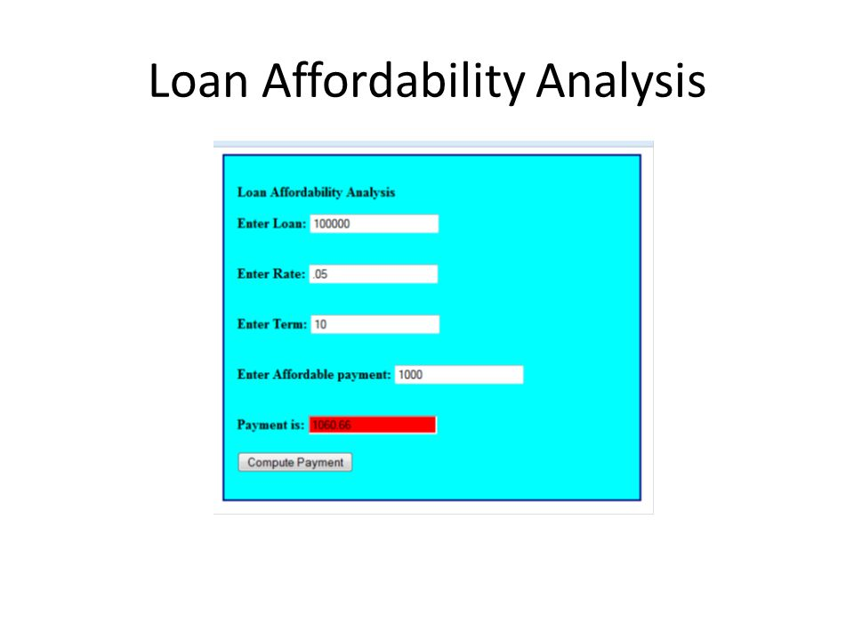 Loan Affordability Analysis