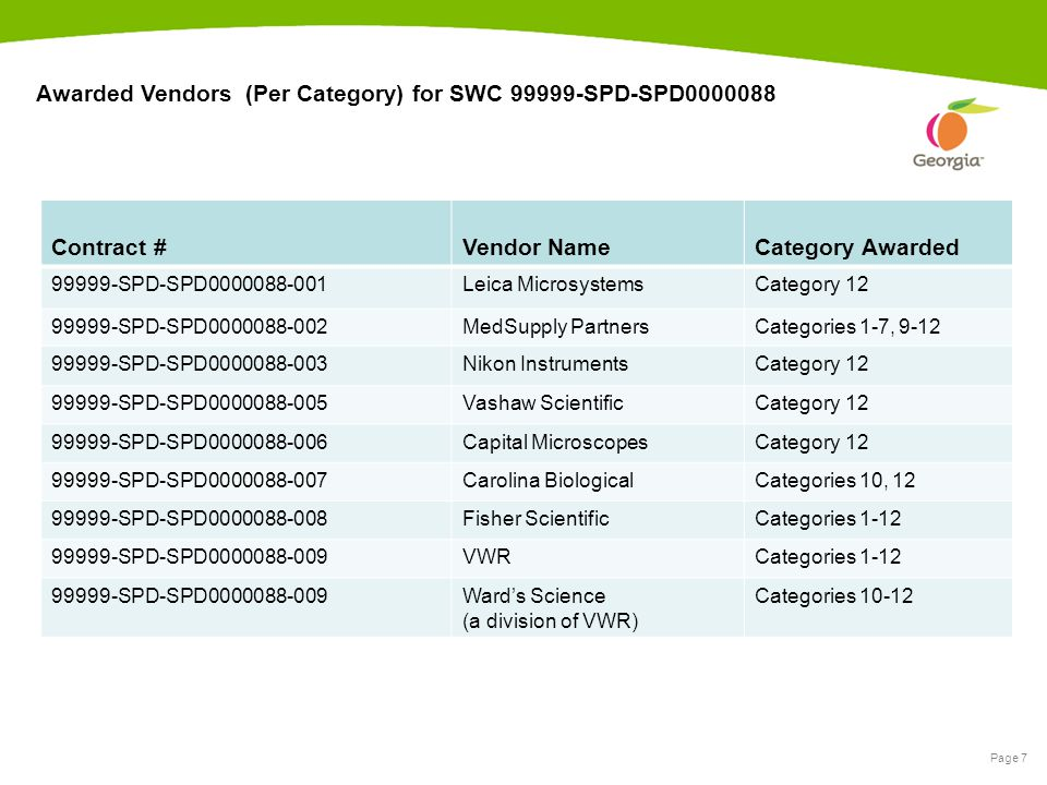 Page 7 Awarded Vendors (Per Category) for SWC 99999-SPD-SPD0000088 Contract #Vendor NameCategory Awarded 99999-SPD-SPD0000088-001Leica MicrosystemsCat