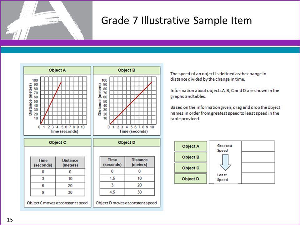 Grade 7 Illustrative Sample Item 15