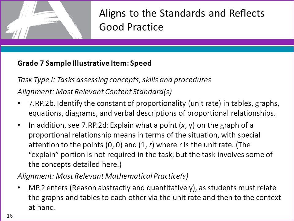 Aligns to the Standards and Reflects Good Practice 16 Grade 7 Sample Illustrative Item: Speed Task Type I: Tasks assessing concepts, skills and procedures Alignment: Most Relevant Content Standard(s) 7.RP.2b.