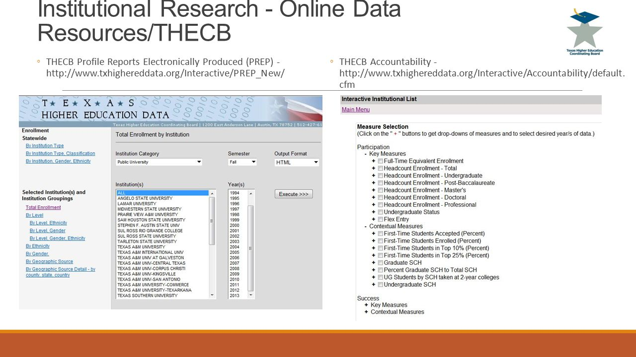 Institutional Research - Online Data Resources/THECB ◦THECB Profile Reports Electronically Produced (PREP) - http://www.txhighereddata.org/Interactive/PREP_New/ ◦THECB Accountability - http://www.txhighereddata.org/Interactive/Accountability/default.