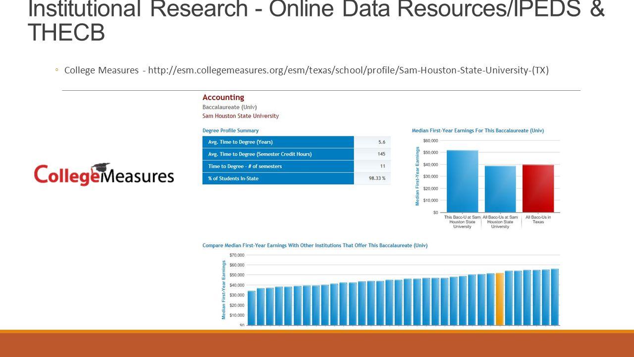 Institutional Research - Online Data Resources/IPEDS & THECB ◦College Measures - http://esm.collegemeasures.org/esm/texas/school/profile/Sam-Houston-S