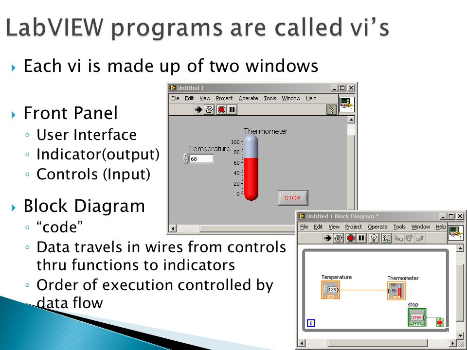  Each vi is made up of two windows  Front Panel ◦ User Interface ◦ Indicator(output) ◦ Controls (Input)  Block Diagram ◦ code ◦ Data travels in wires from controls thru functions to indicators ◦ Order of execution controlled by data flow
