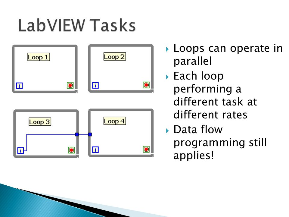 Loops can operate in parallel  Each loop performing a different task at different rates  Data flow programming still applies!