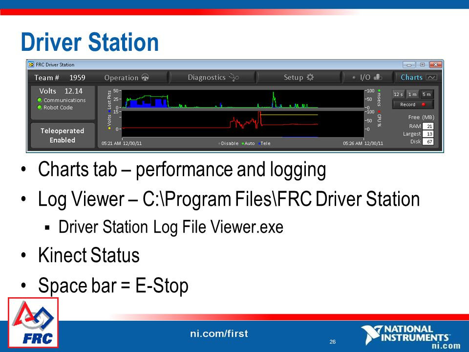 26 Driver Station Charts tab – performance and logging Log Viewer – C:\Program Files\FRC Driver Station  Driver Station Log File Viewer.exe Kinect Status Space bar = E-Stop