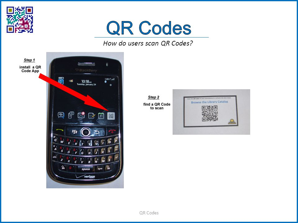 QR Codes How do users scan QR Codes