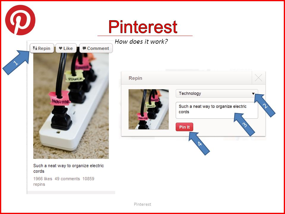 Pinterest How does it work 1 2 3 4
