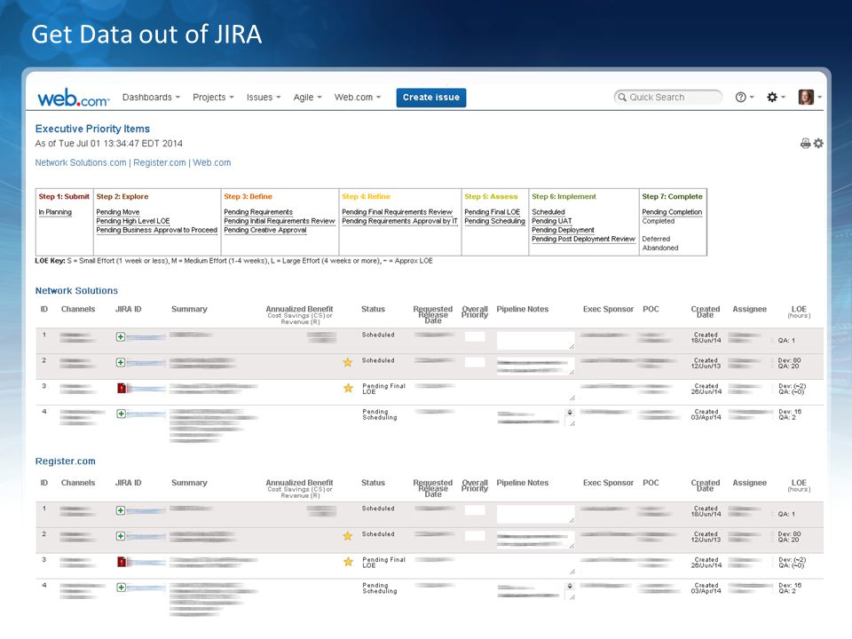 Slide 14 Get Data out of JIRA Rachel Wright