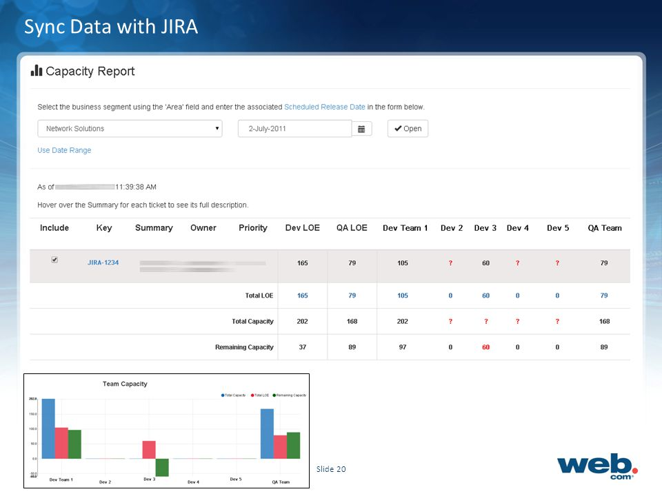 Slide 20 Sync Data with JIRA Rachel Wright