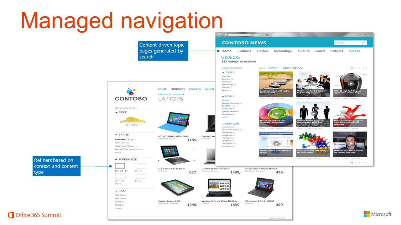 Managed navigation Refiners based on context and content type Content driven topic pages generated by search