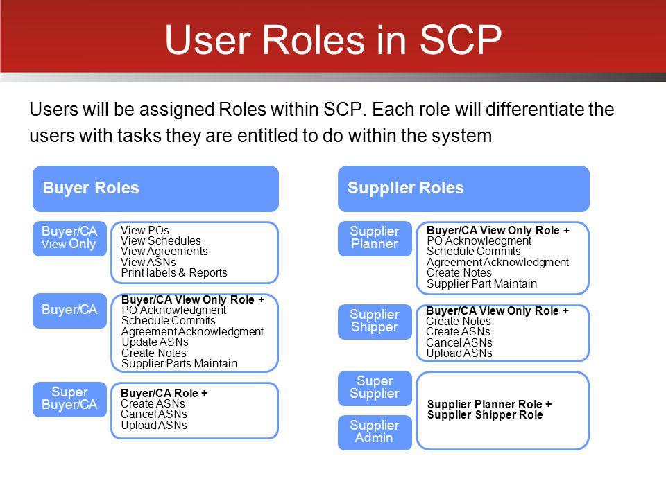 Supplier Part Activity User Activities 12.0, 12.1 & 12.2