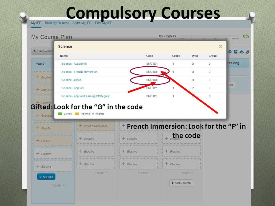 "Compulsory Courses French Immersion: Look for the ""F"" in the code Gifted: Look for the ""G"" in the code"