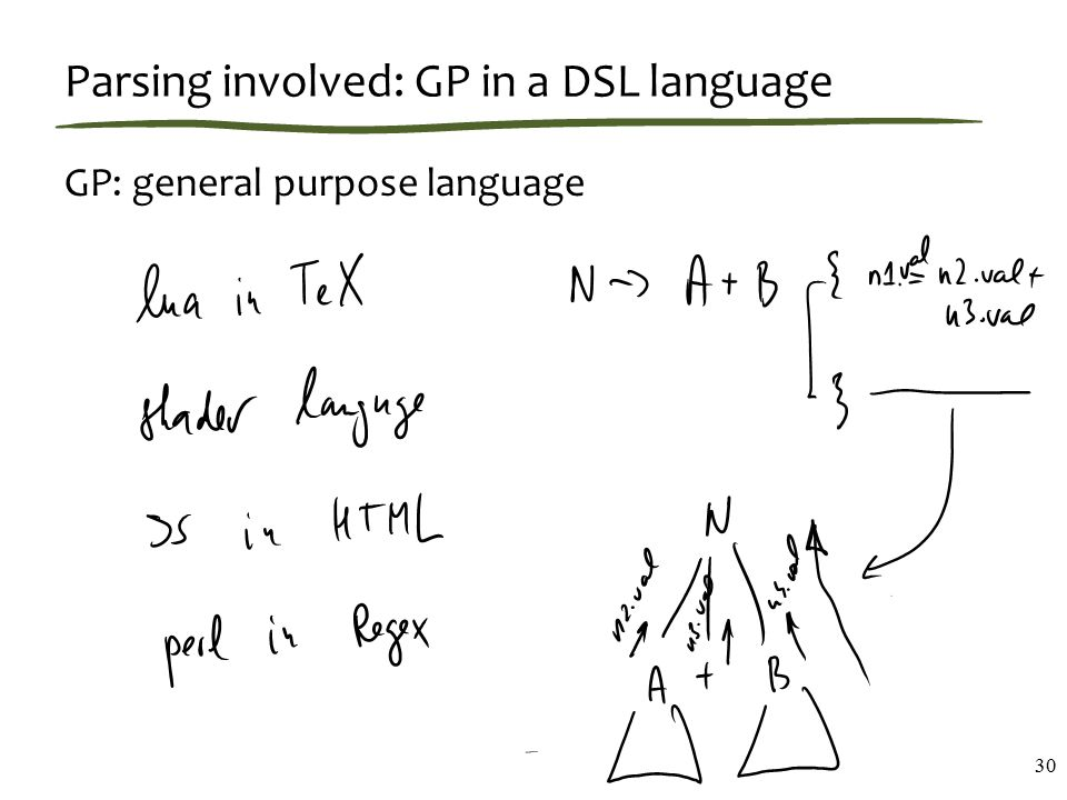 Parsing involved: GP in a DSL language GP: general purpose language 30