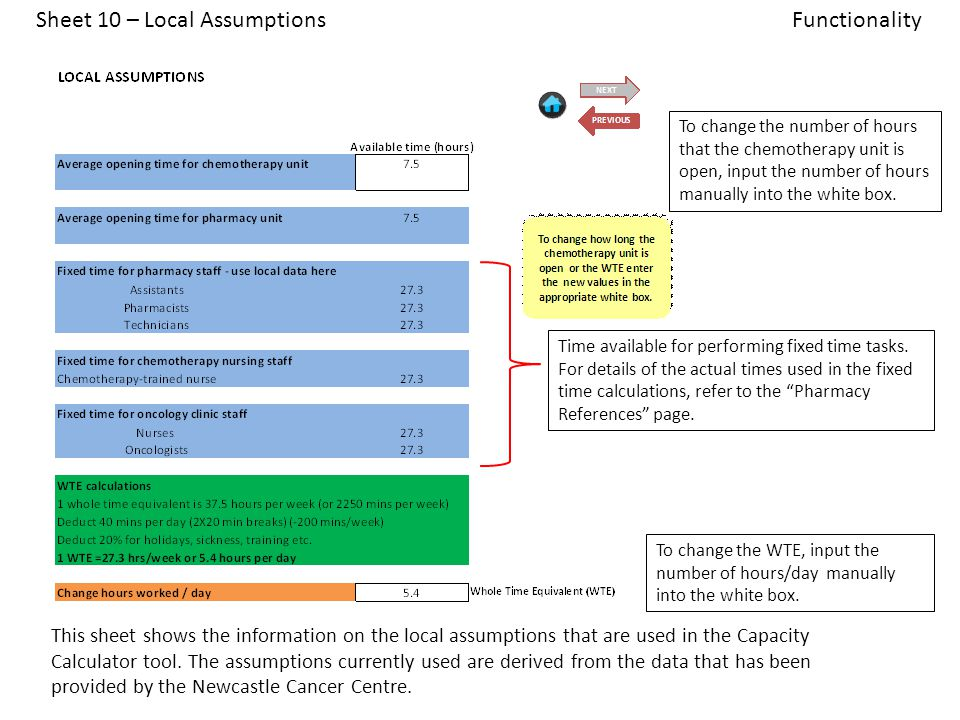 This sheet shows the information on the local assumptions that are used in the Capacity Calculator tool.