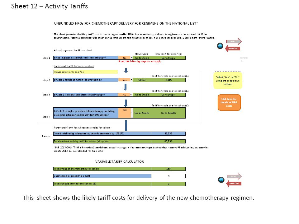 Sheet 12 – Activity Tariffs This sheet shows the likely tariff costs for delivery of the new chemotherapy regimen.