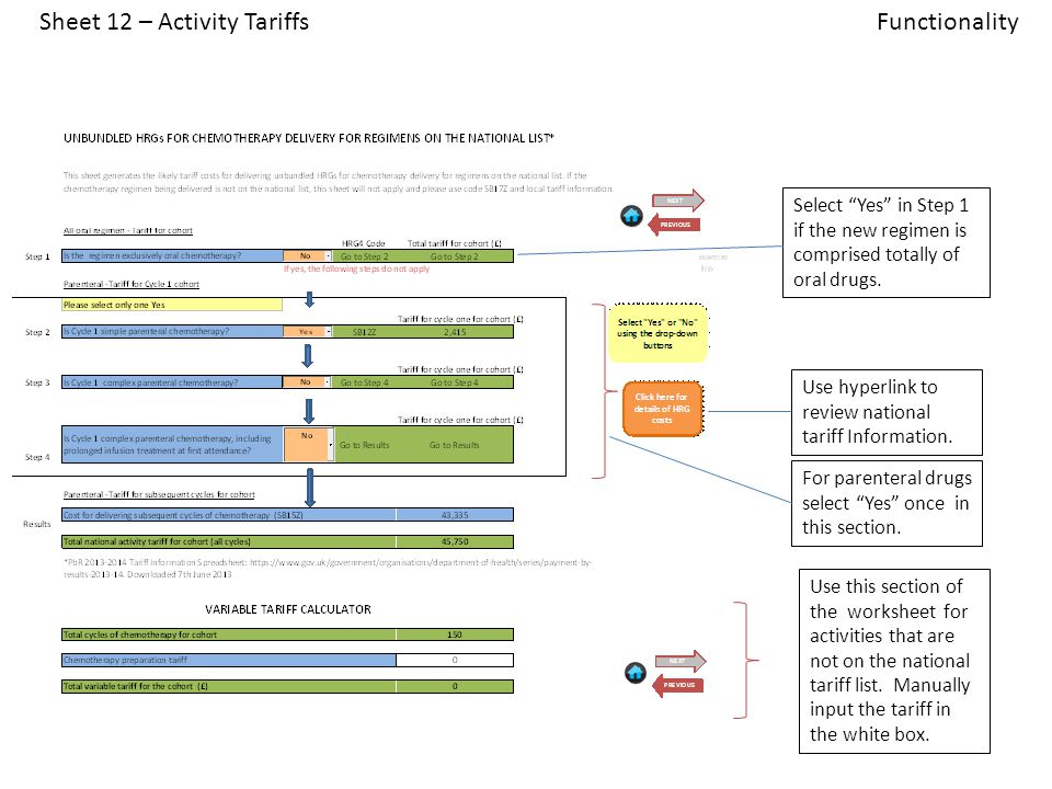 Sheet 12 – Activity TariffsFunctionality Use hyperlink to review national tariff Information.