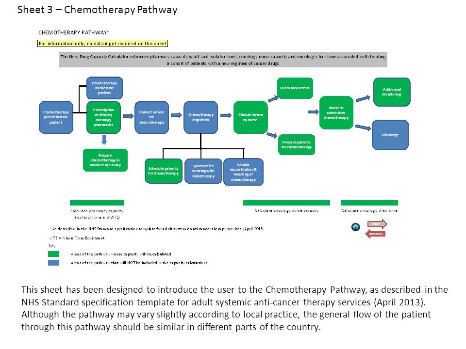Sheet 8 – Pathway Results This sheet collates the capacity information on resources needed to deliver the newly approved regimen.