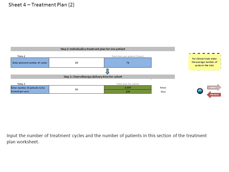 Sheet 4 – Treatment Plan Select None in Drug type Route or infusion type to blank out rows.