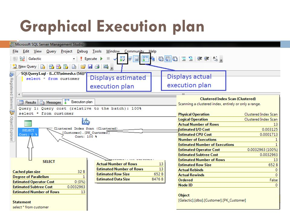 Graphical Execution plan